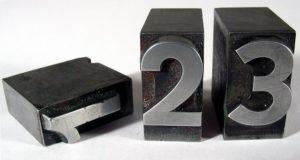 123の置物